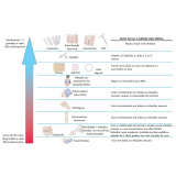 implante hormonal da beleza preço Vila Santa Mooca